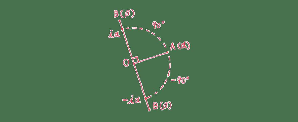 高校数Ⅲ 複素数平面28 問題1 手がき図