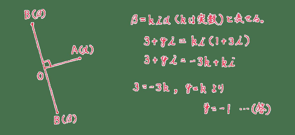 高校数Ⅲ 複素数平面28 問題2の答え