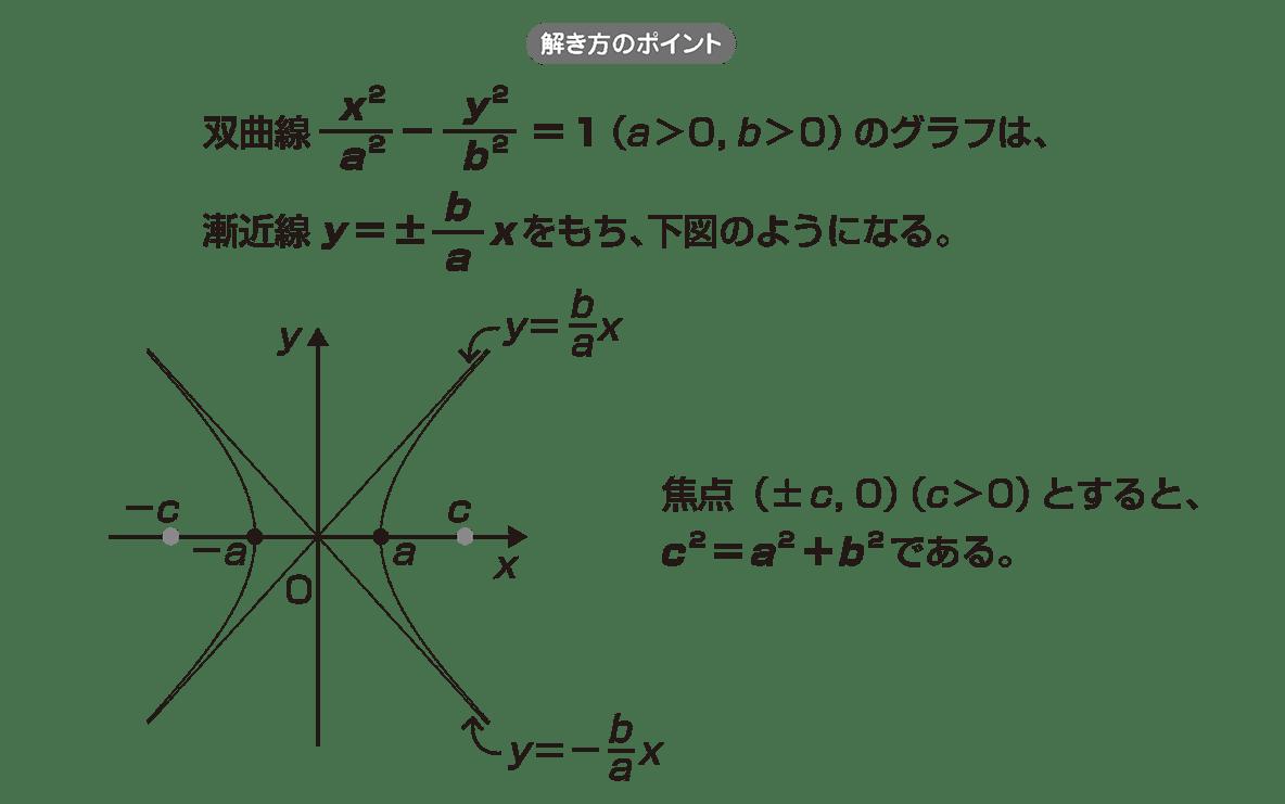 式と曲線10 ポイント