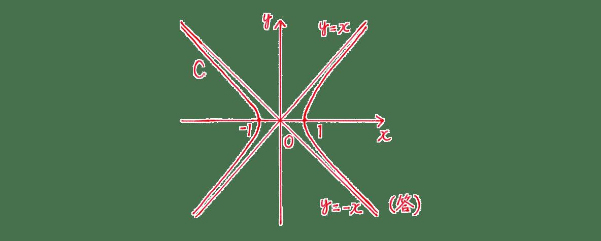 式と曲線10 問題1 てがき図のみ
