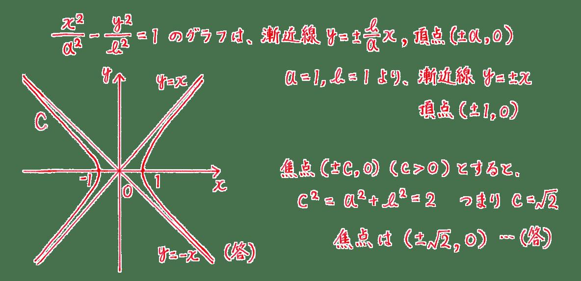 式と曲線10 問題1 解答 図も含むすべて