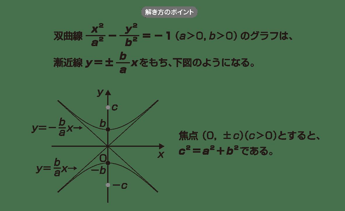 式と曲線11 ポイント