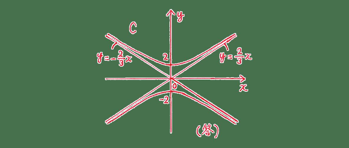 式と曲線11 問題1 てがき図のみ