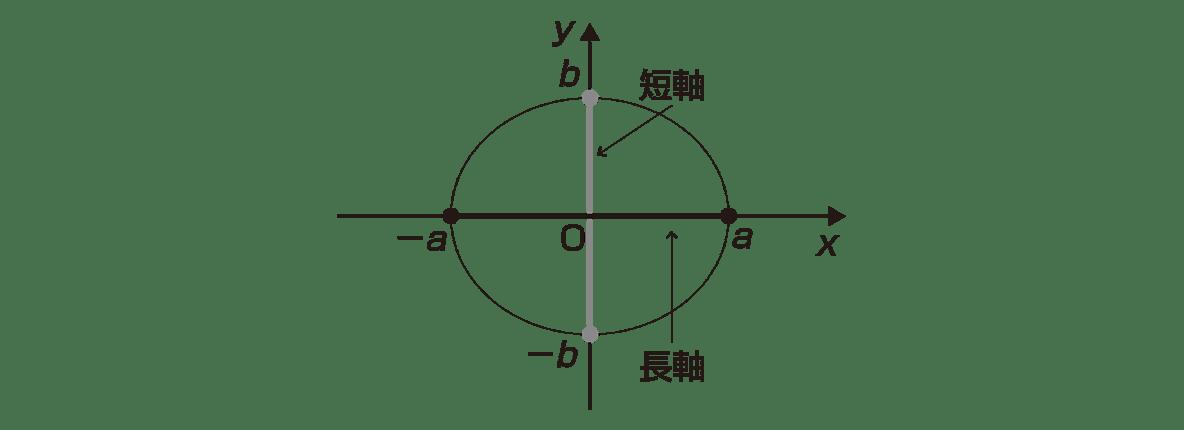 式と曲線12 ポイントの図のみ