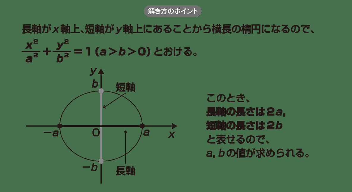 式と曲線12 ポイント すべて