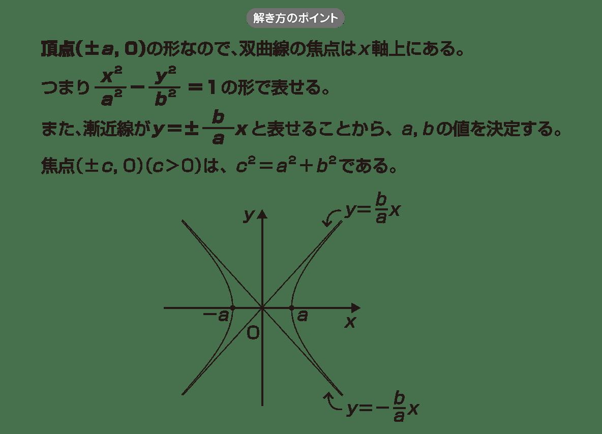 式と曲線13 ポイント すべて