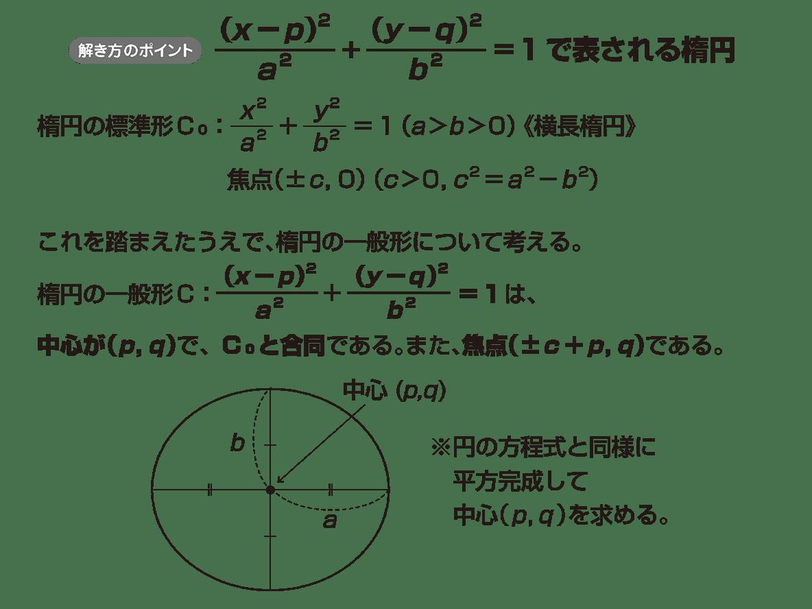 式と曲線14 ポイント
