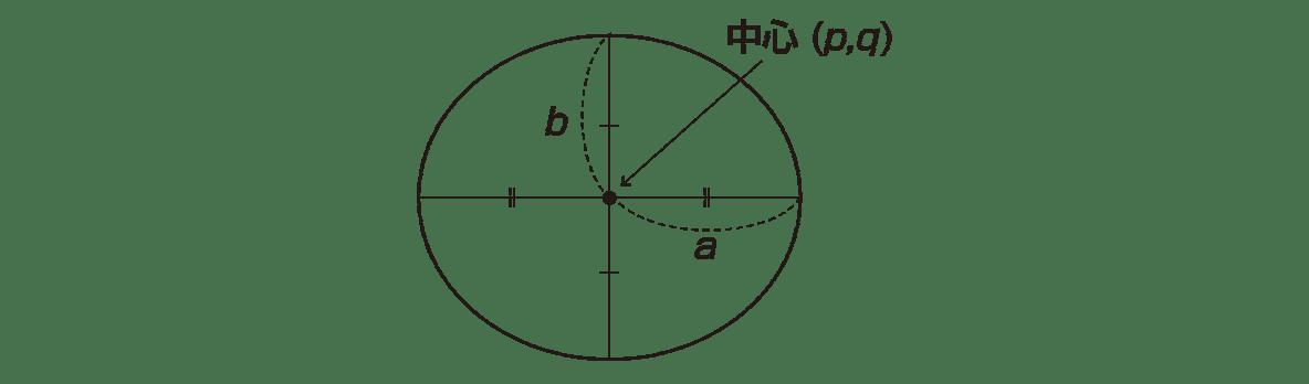 式と曲線14 ポイントの図のみ