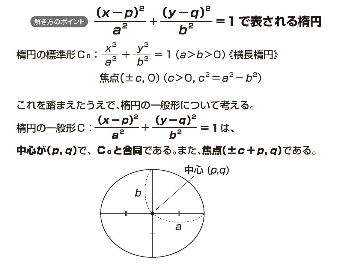 式と曲線14 ポイント 図の右側3行だけカットしてすべて