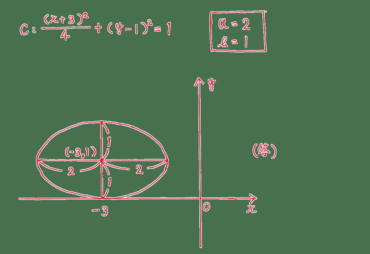 式と曲線14 問題2 解答 すべて
