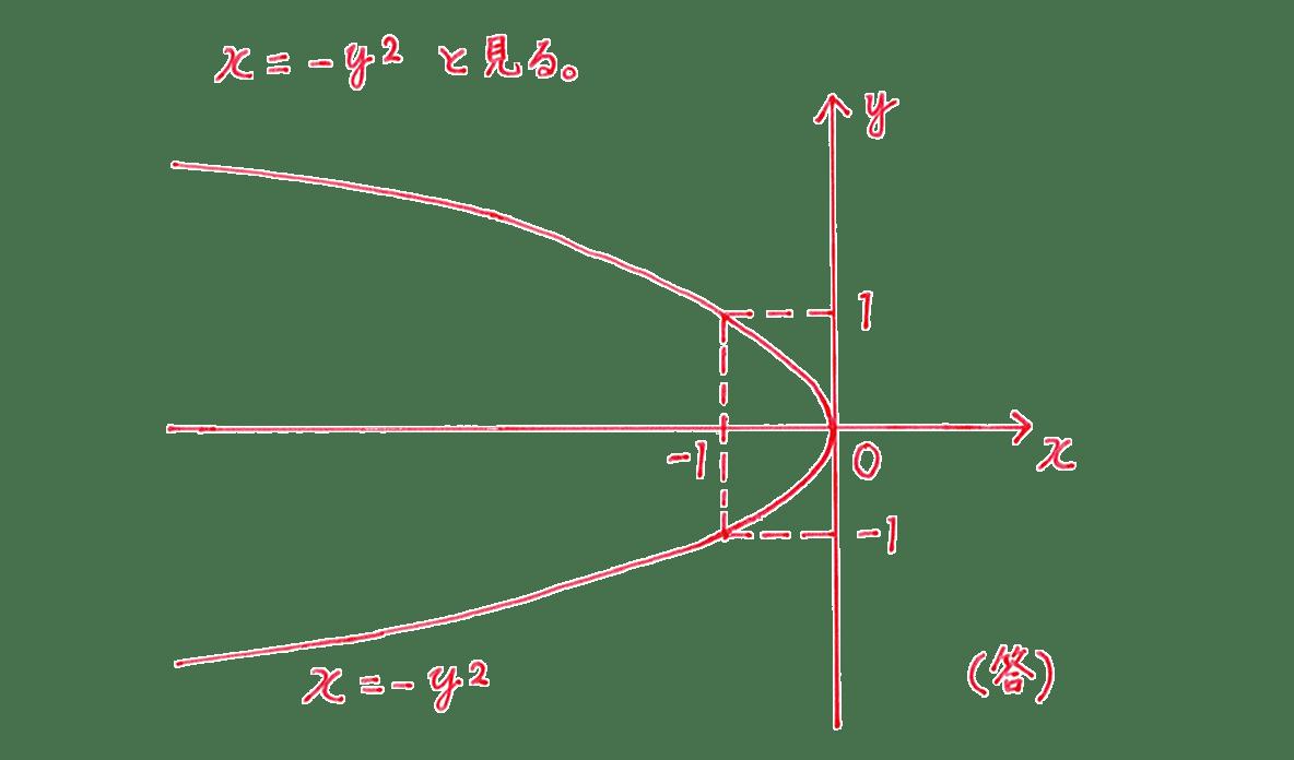 式と曲線1の問題2の解答 3行目よりも下側
