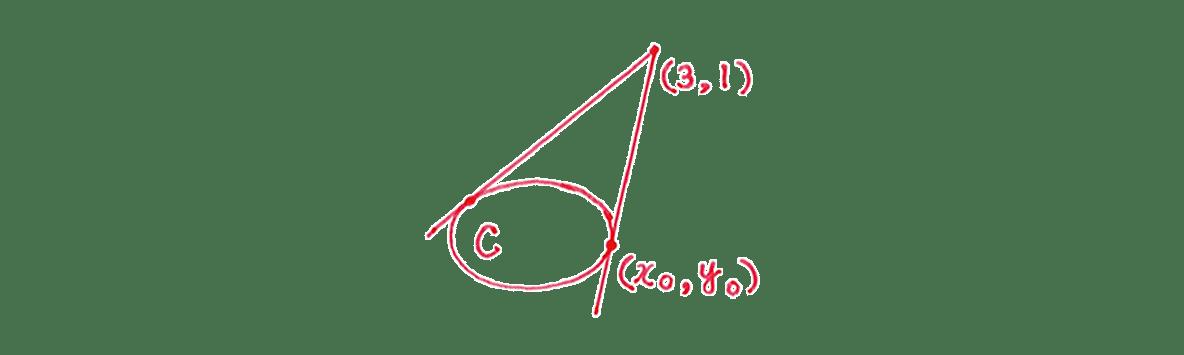 式と曲線20 問題 手書き図