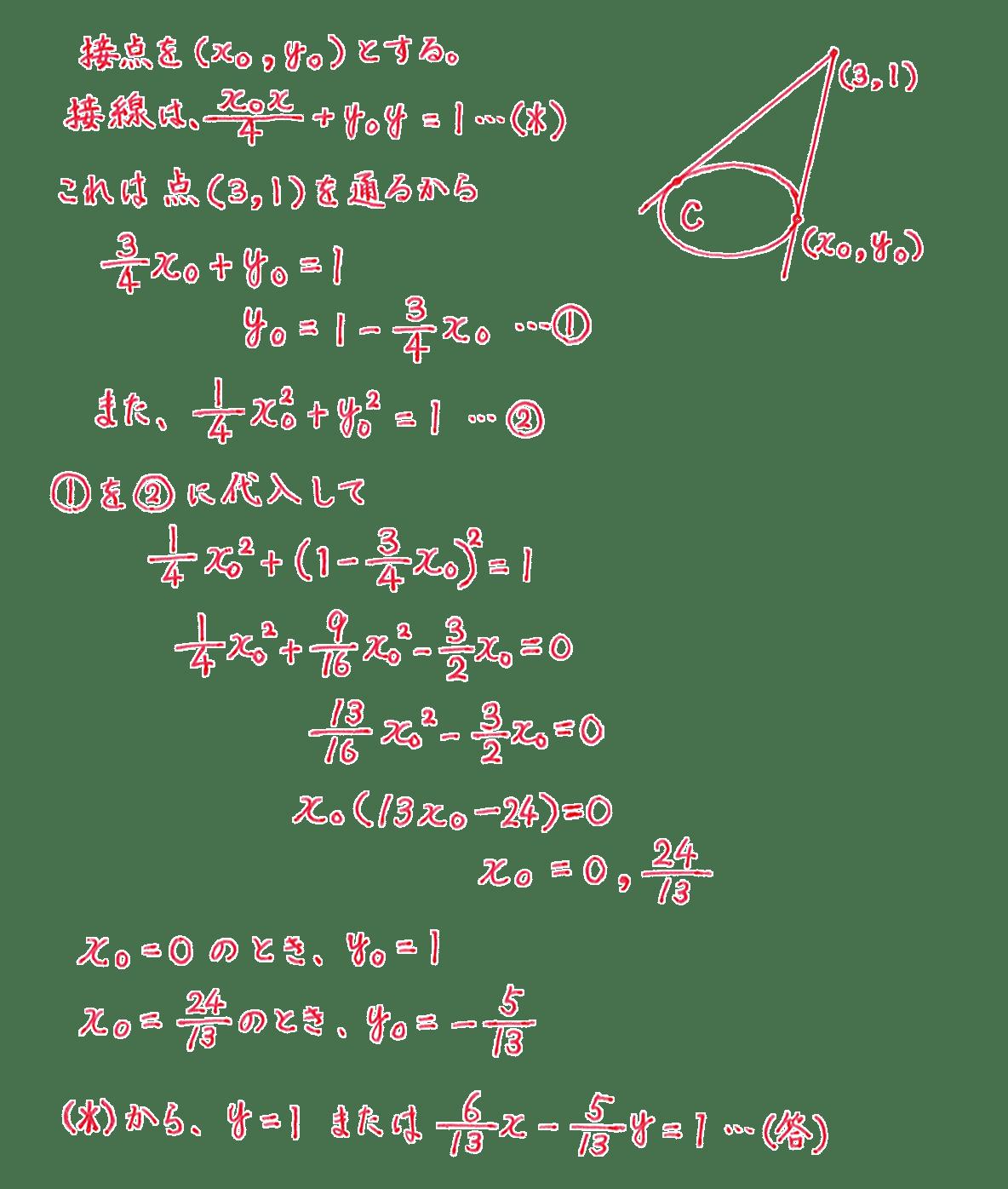 式と曲線20 問題 解答すべて