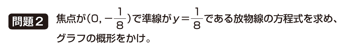 式と曲線2の問題2