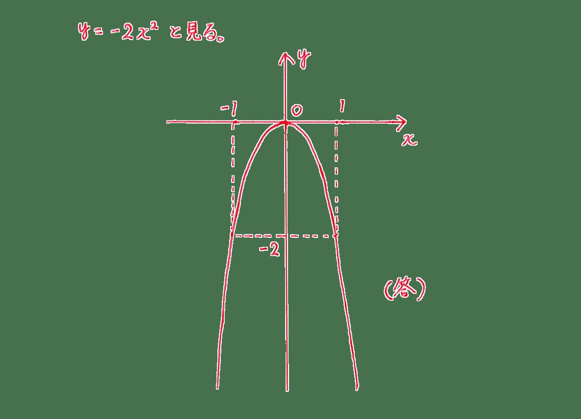 式と曲線2の問題2の解答 3行目よりも下側