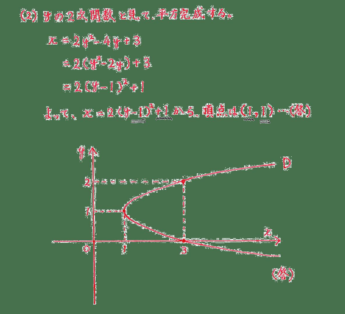 式と曲線3 問題(2)