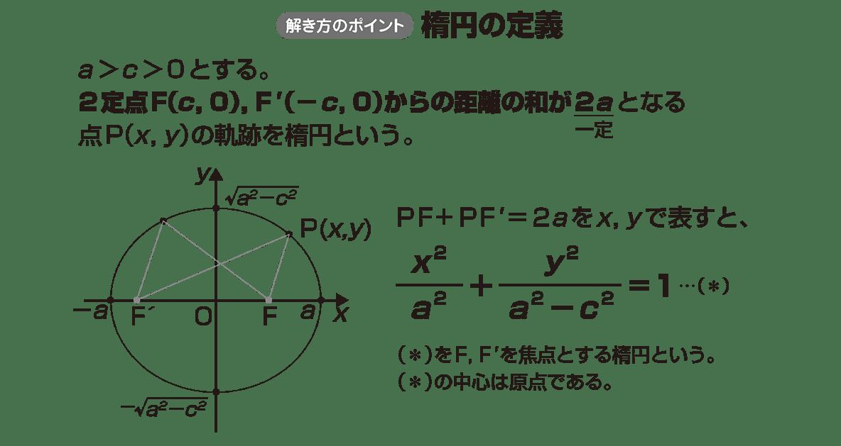 式と曲線4 ポイント