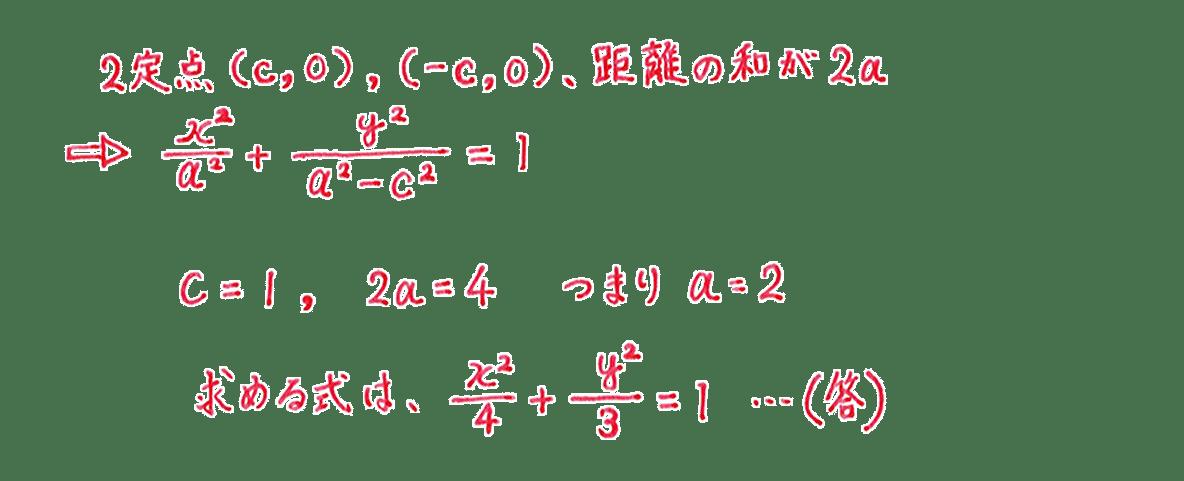 式と曲線4 問題1 解答