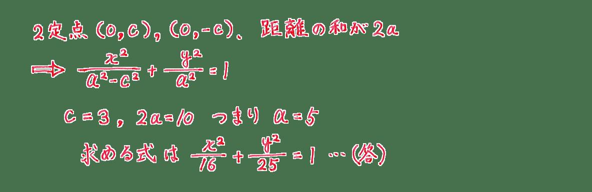 式と曲線5 問題1 解答