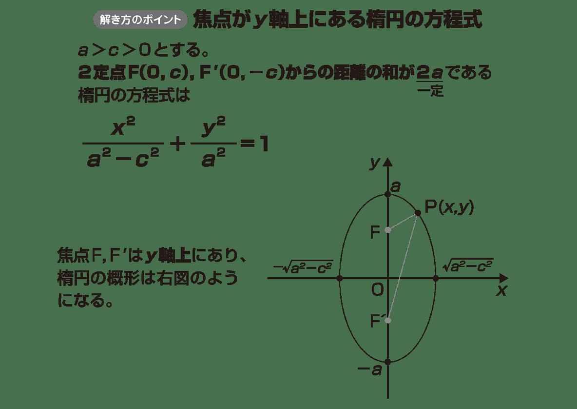式と曲線5 ポイント