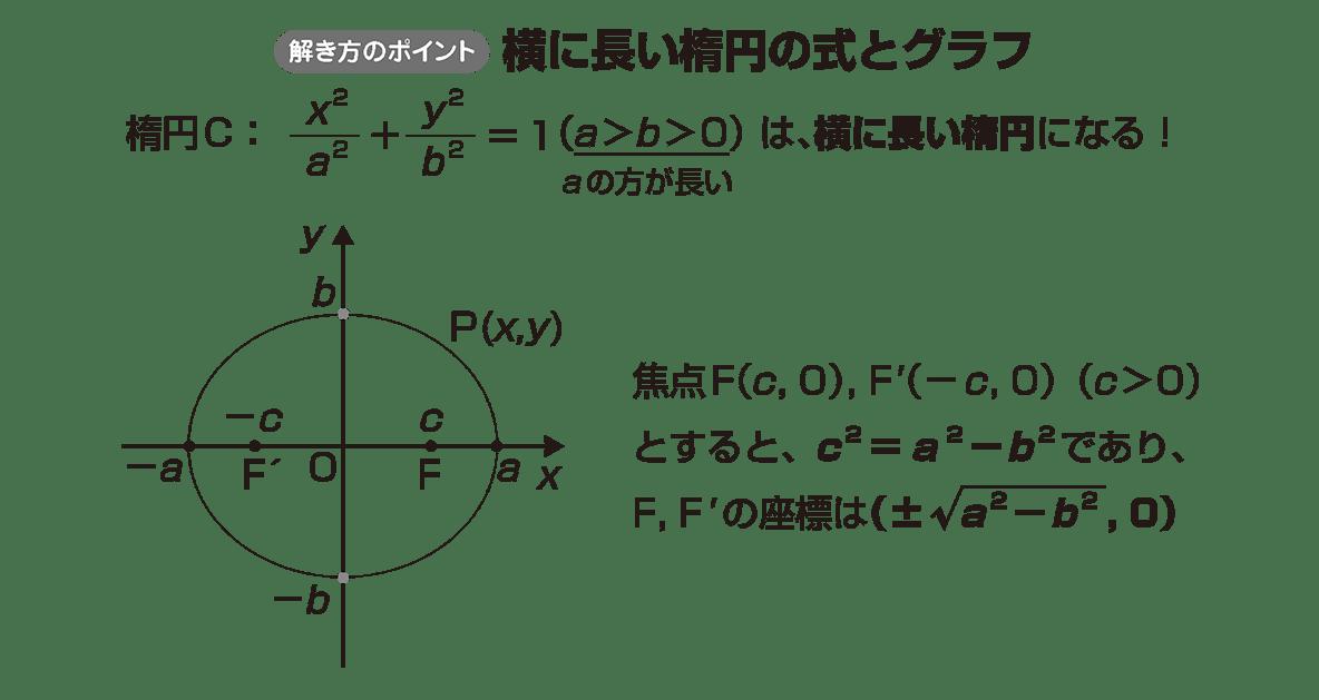 式と曲線6 ポイント