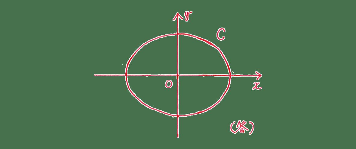 式と曲線6 問題1 てがき図 4,-4,5,-5をカット