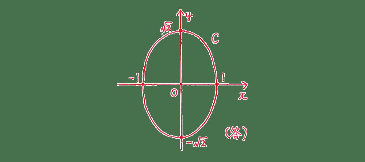 式と曲線7 問題1 てがき図のみ