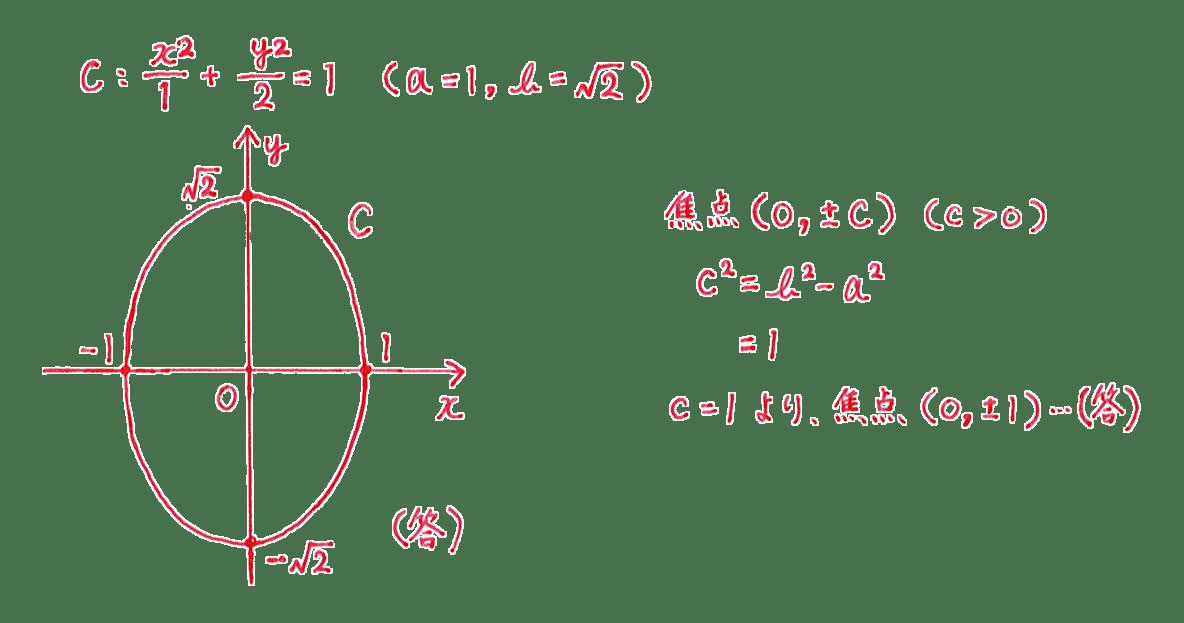 式と曲線7 問題1 解答 図も含むすべて