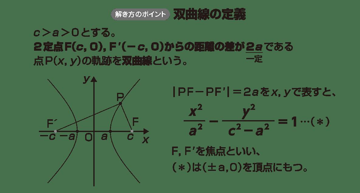 式と曲線8 ポイント