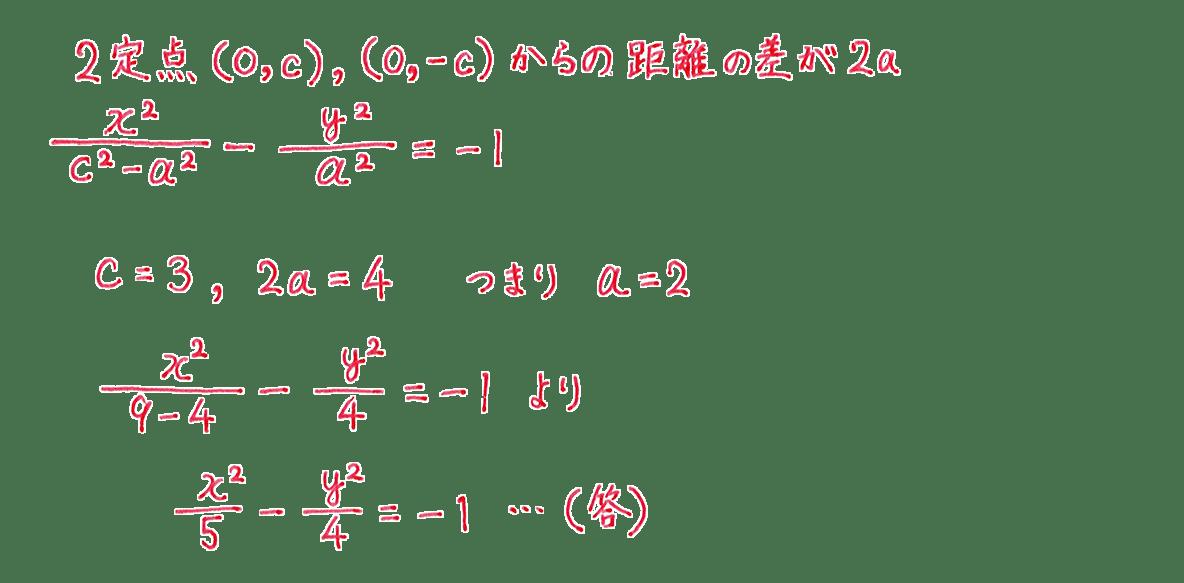 式と曲線9 問題1 解答
