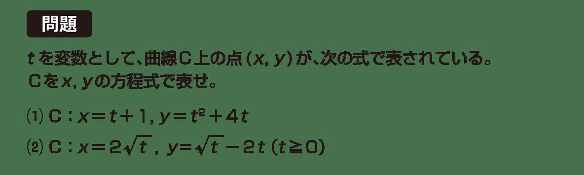 式と曲線21 問題