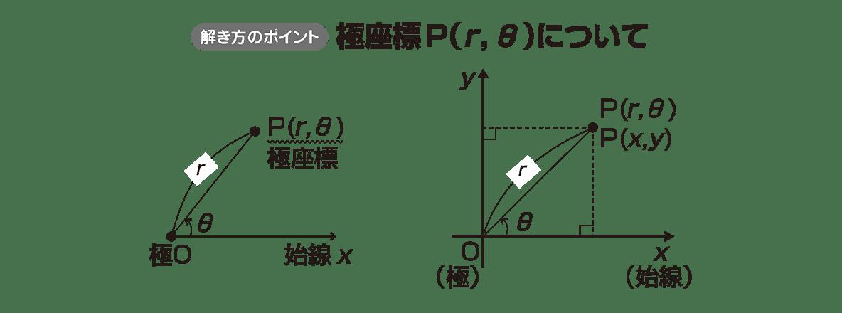 式と曲線24 ポイント 見出しとその下の2つの図のみ
