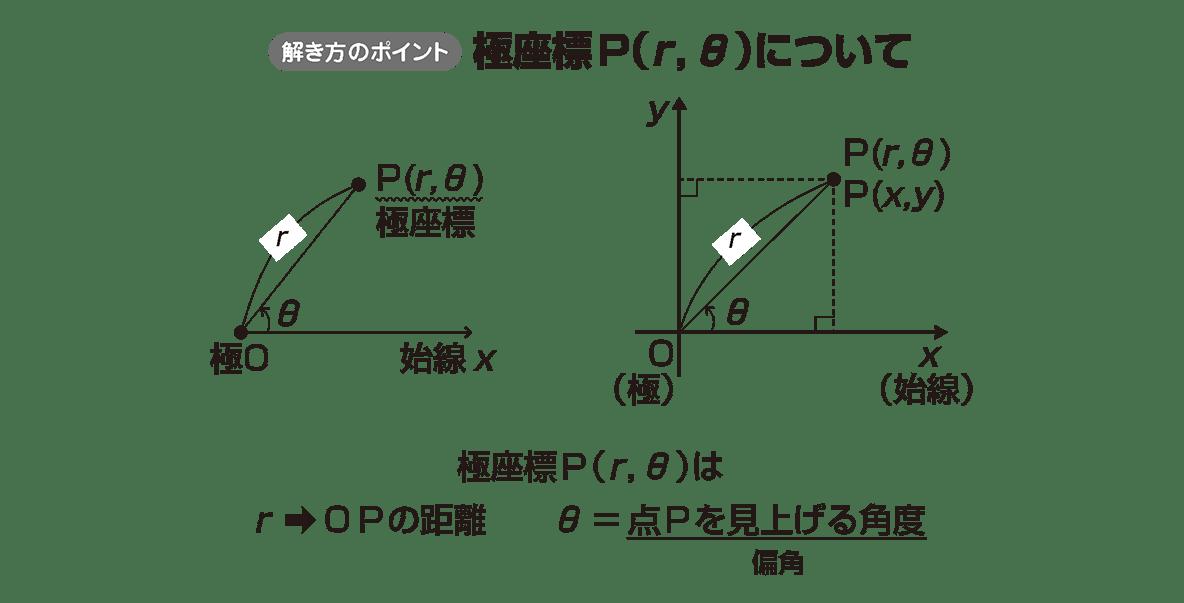 式と曲線24 ポイント 一番下の2行分をカット