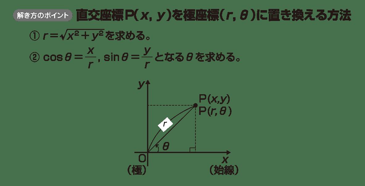 式と曲線25 ポイント