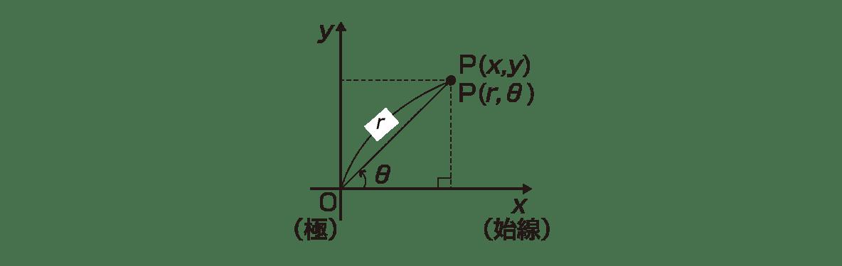 式と曲線25 ポイントの図のみ