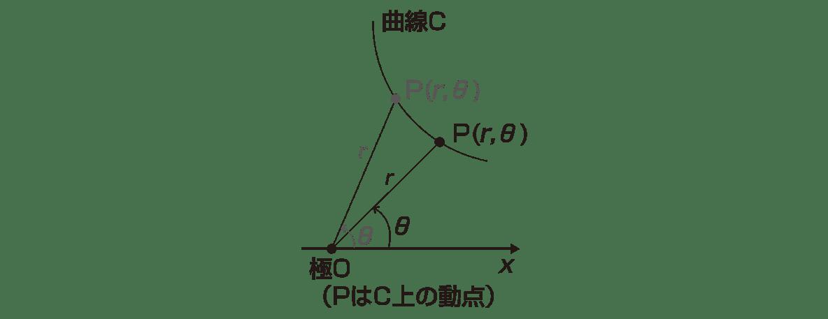 式と曲線26 ポイントの図のみ
