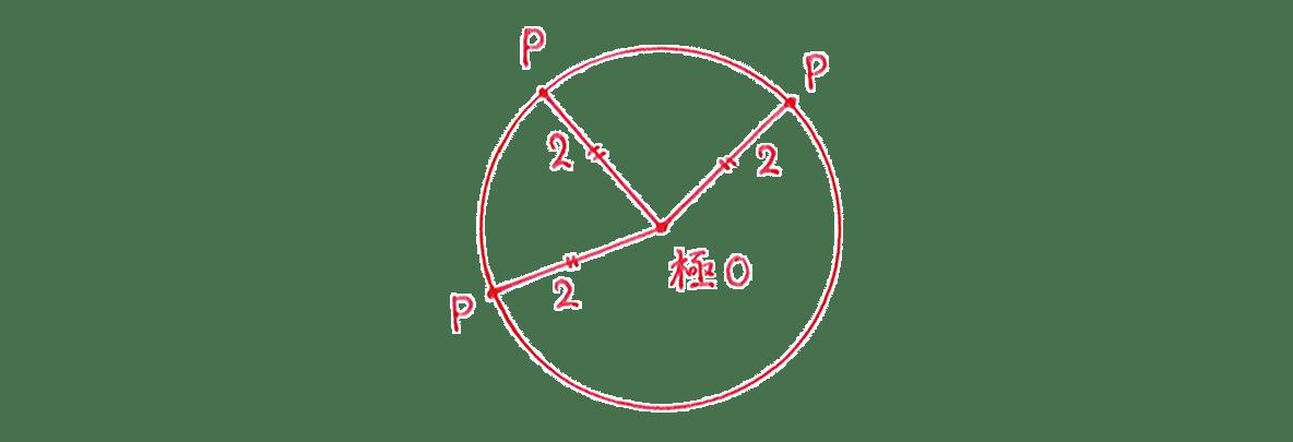 式と曲線26 問題1 手がき図