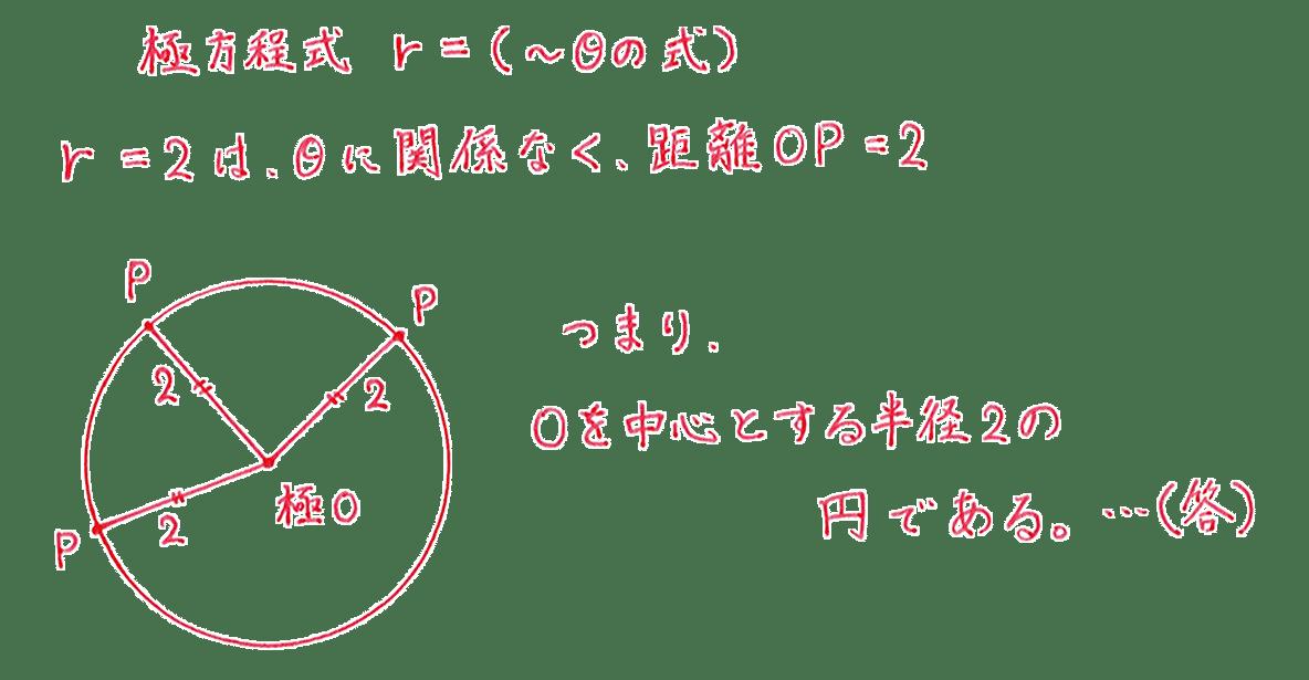式と曲線26 問題1 答え