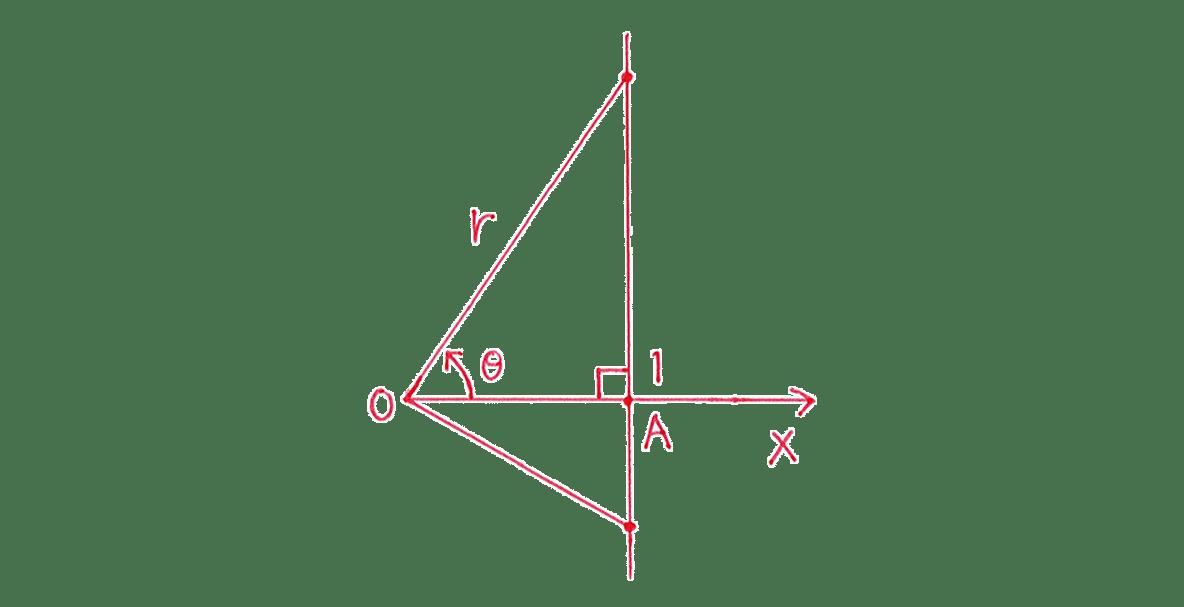 式と曲線26 問題2 手書き図