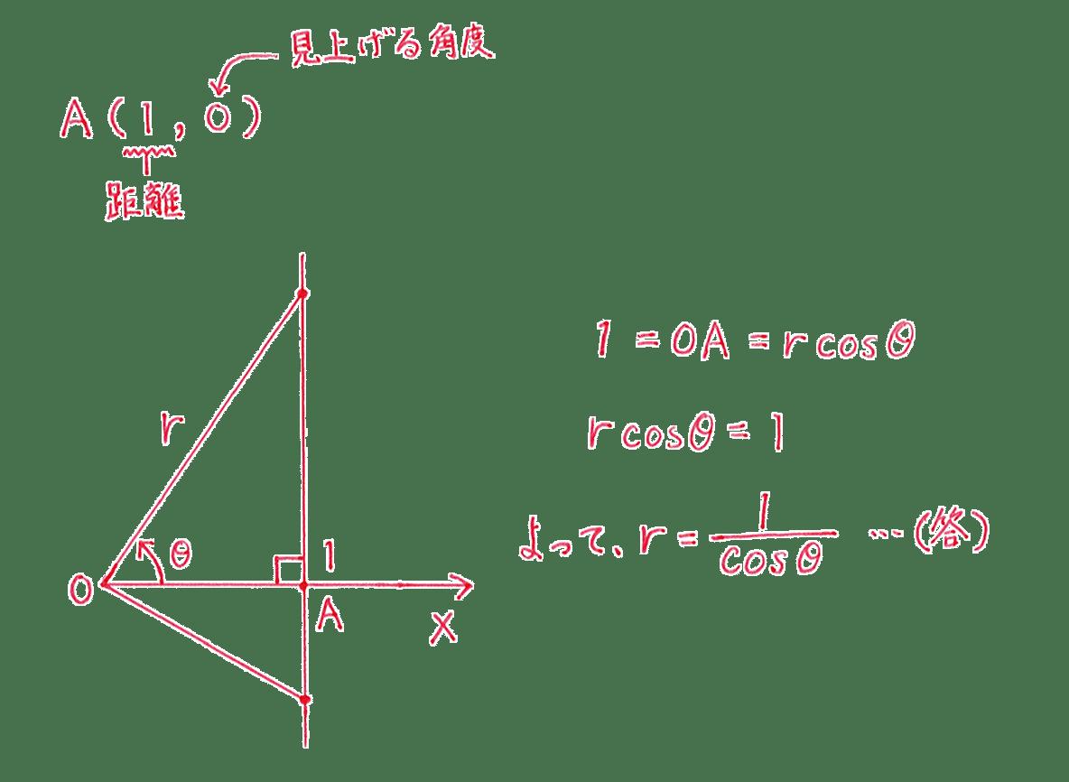 式と曲線26 問題2 答え