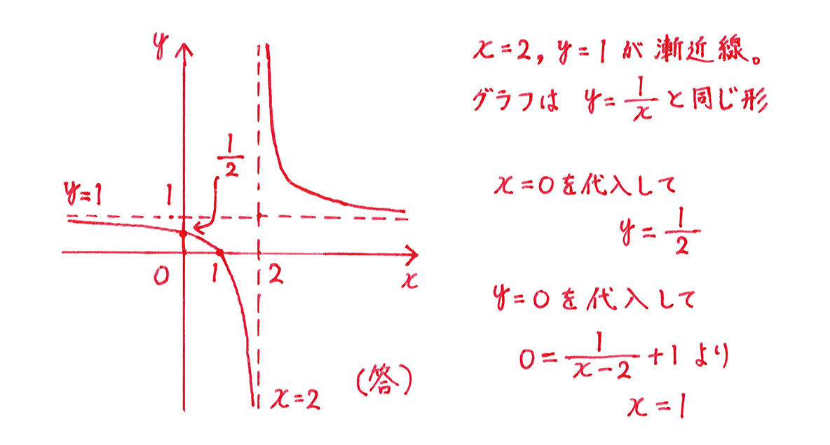 種々の関数2 問題1 答えすべて