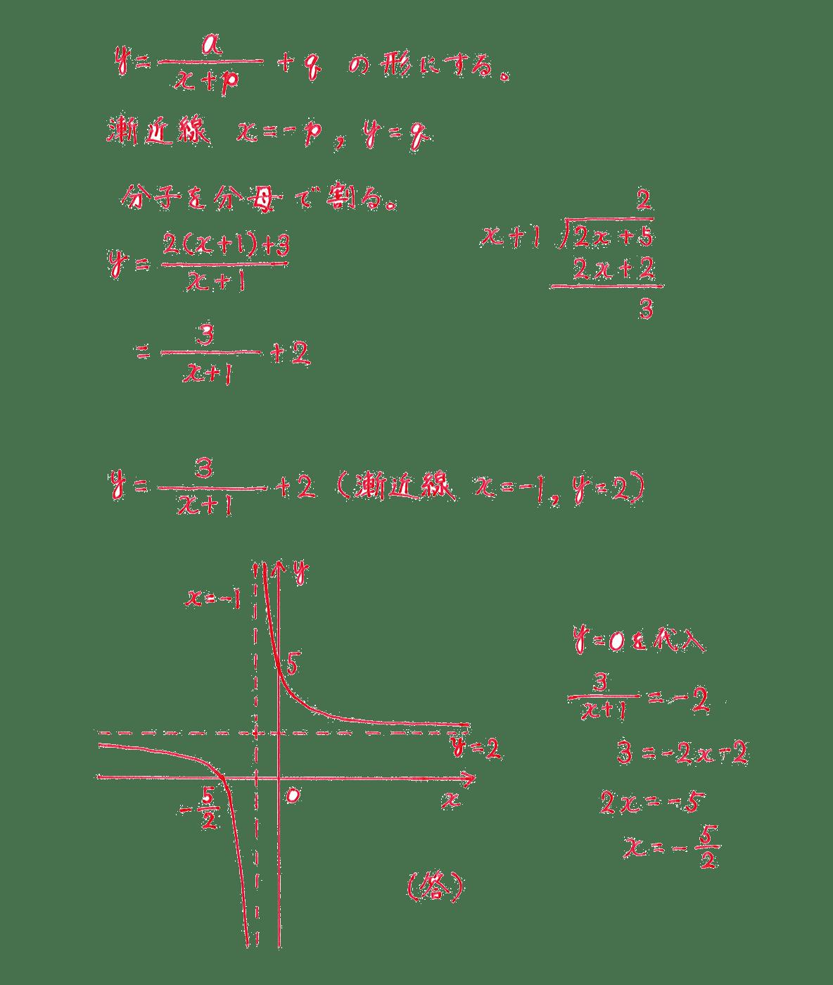 種々の関数3 問題 解答すべて