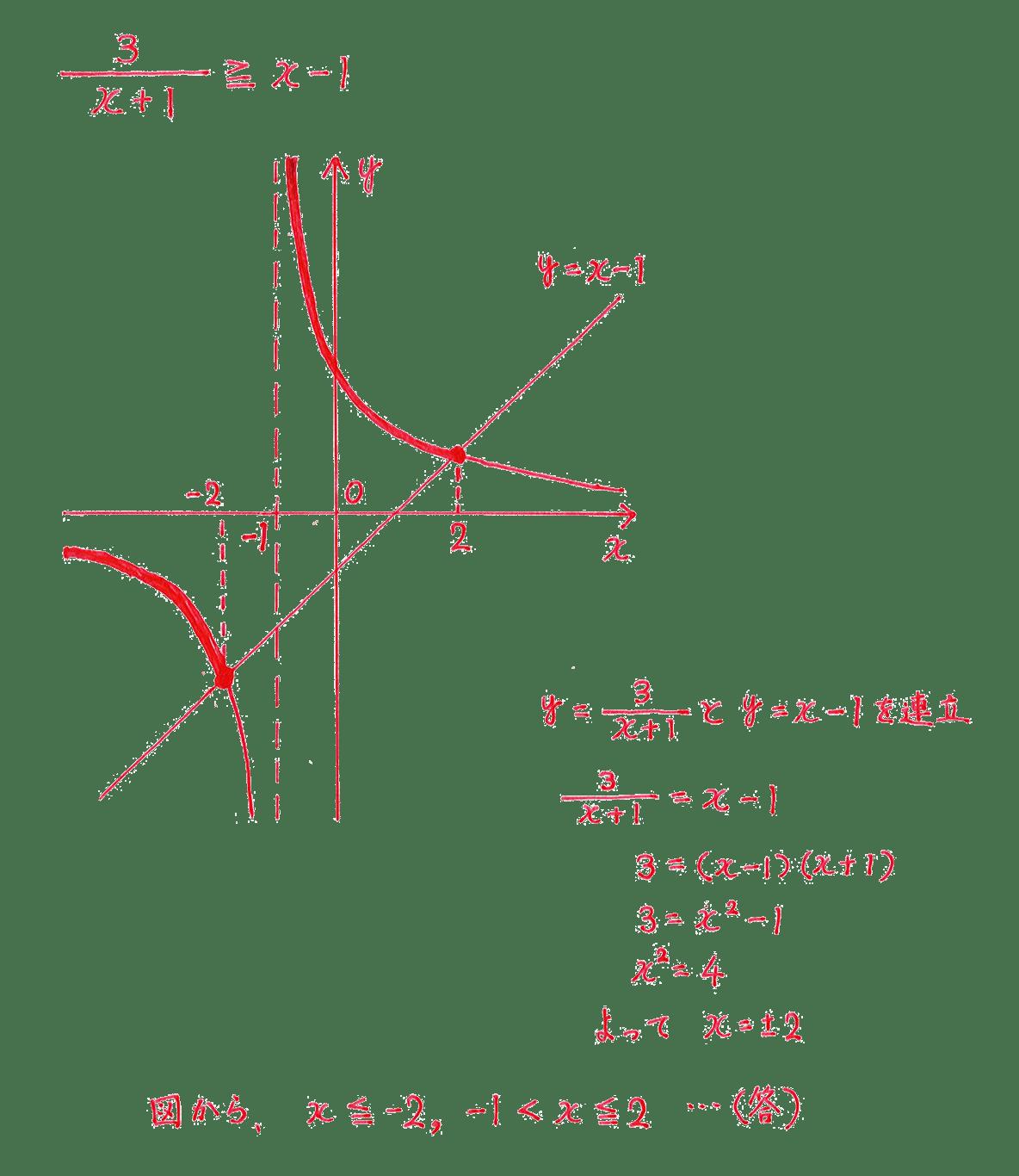 種々の関数5 問題の答え
