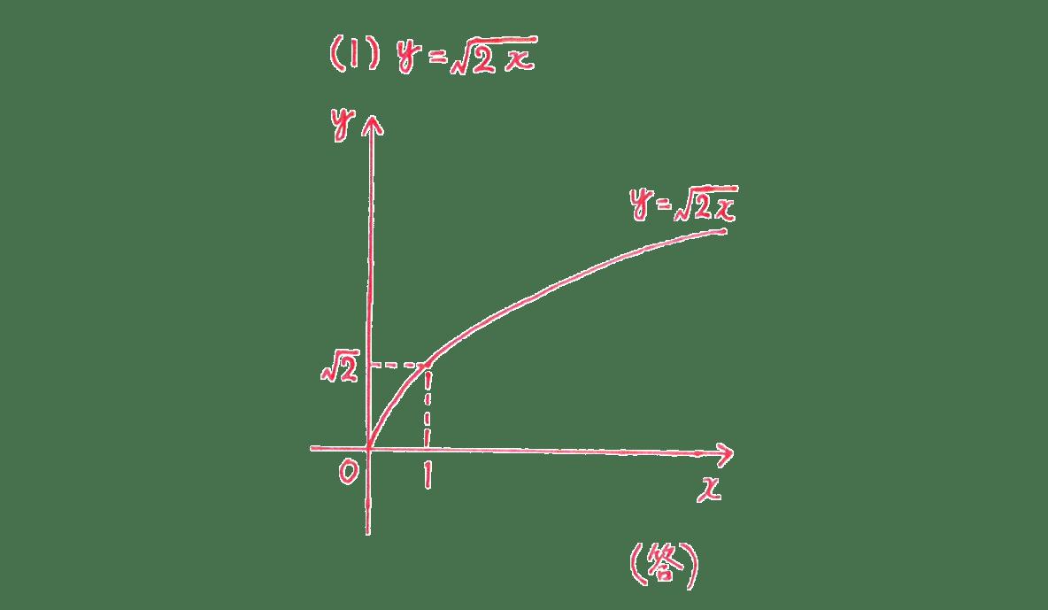 種々の関数6 問題1 (1)答え