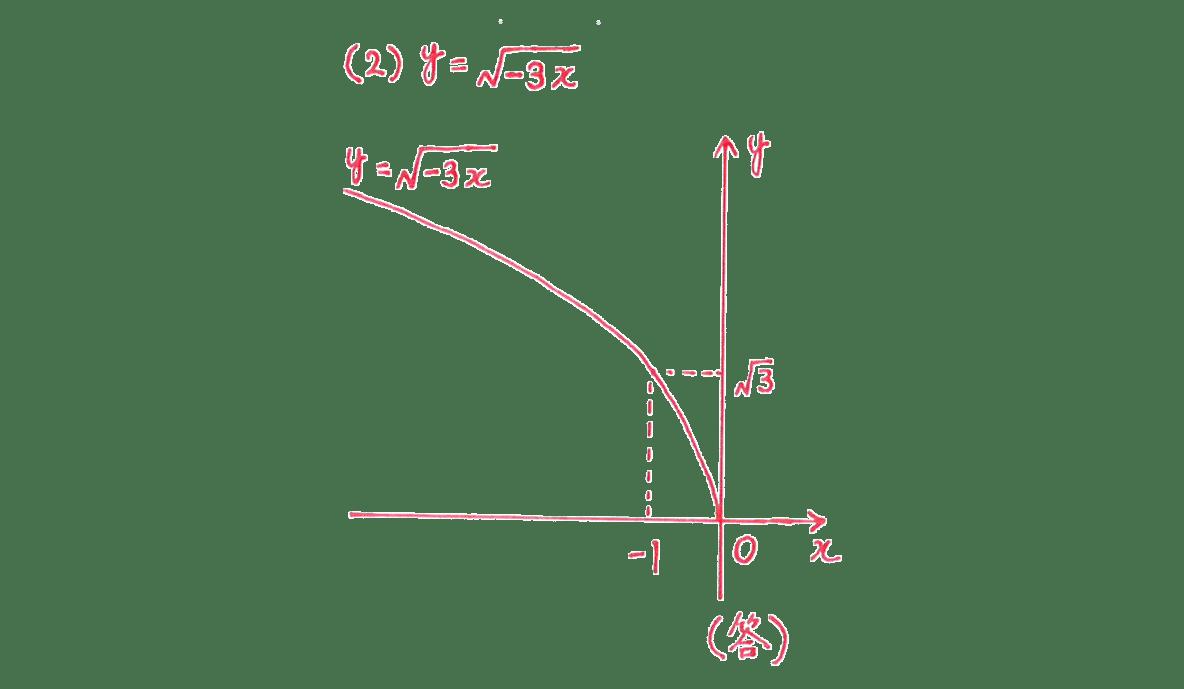 種々の関数6 問題1 答え(2)