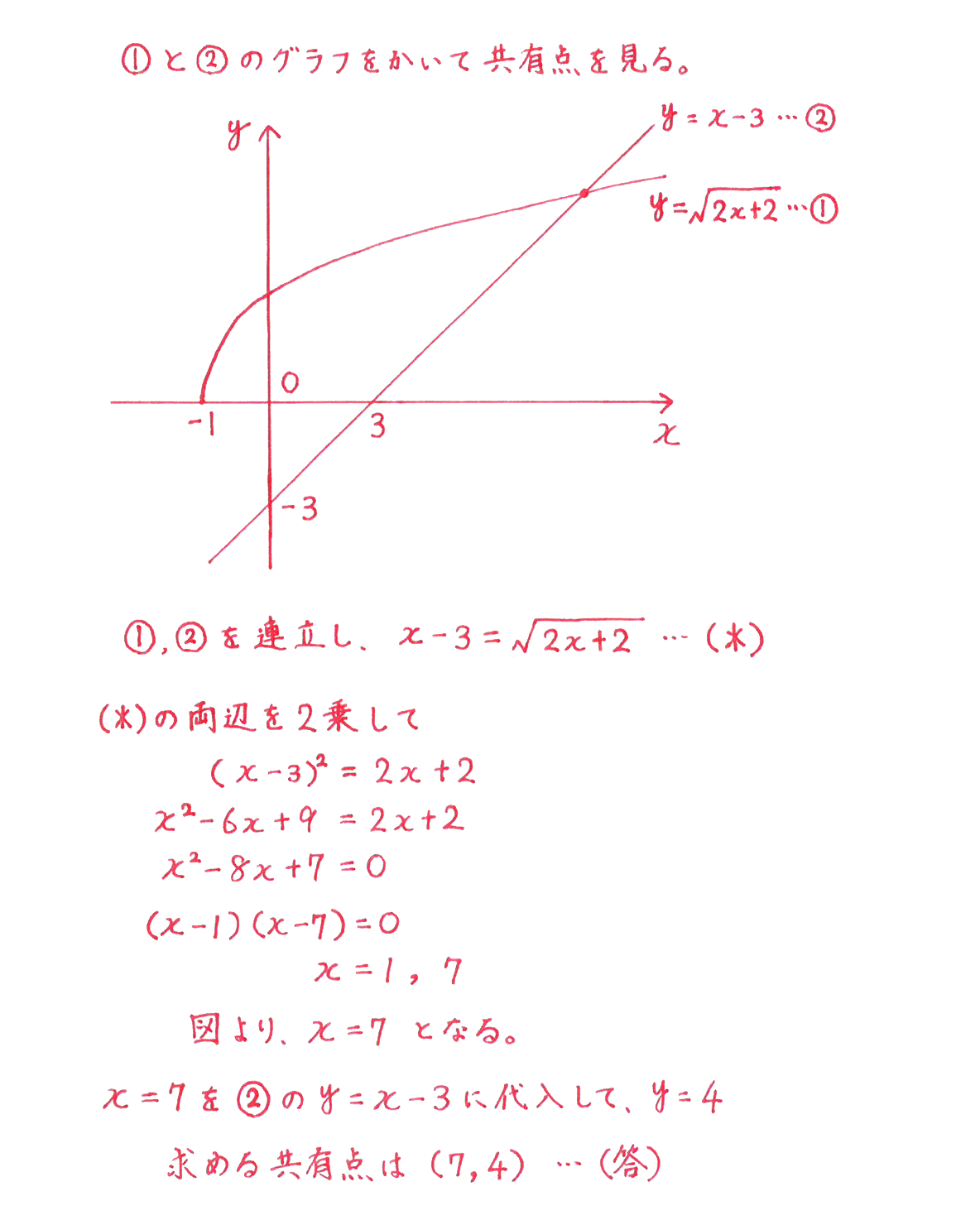 種々の関数9 問題の答え