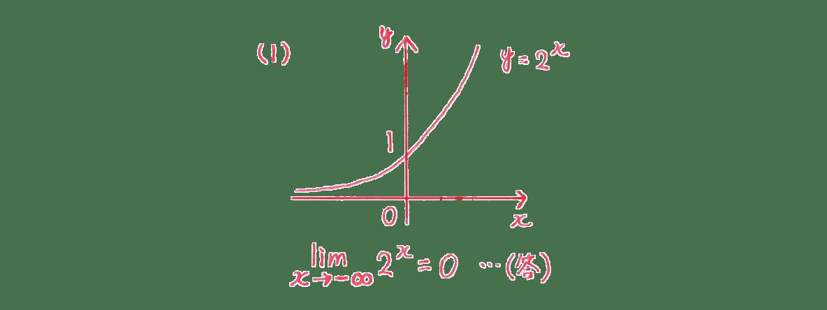 極限27 問題1(1)答え