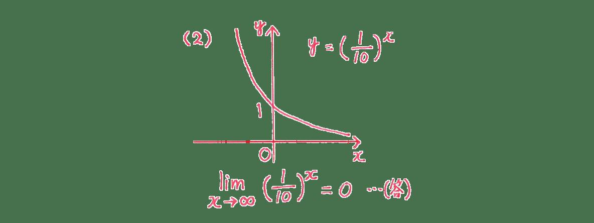 極限27 問題1(2) 答え