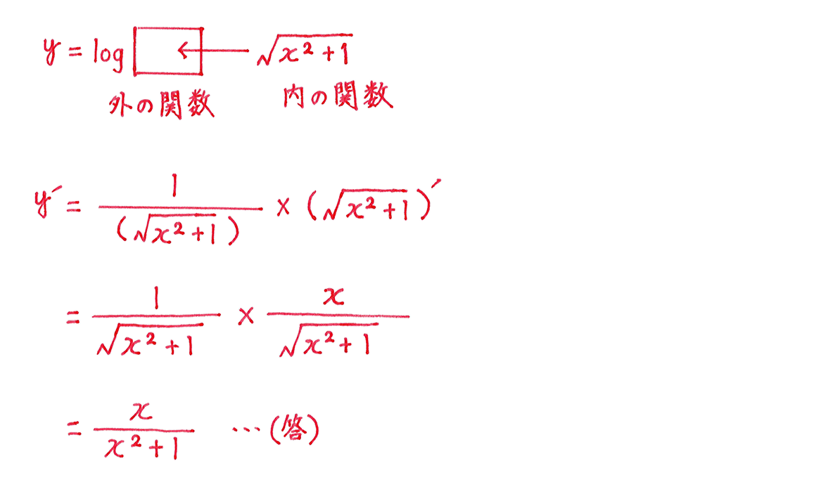 微分法11 問題2 答え