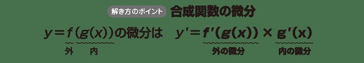 微分法10 ポイント 小見出しと3行目の式(3行目の式の波線や波線の下の文字は入れる)
